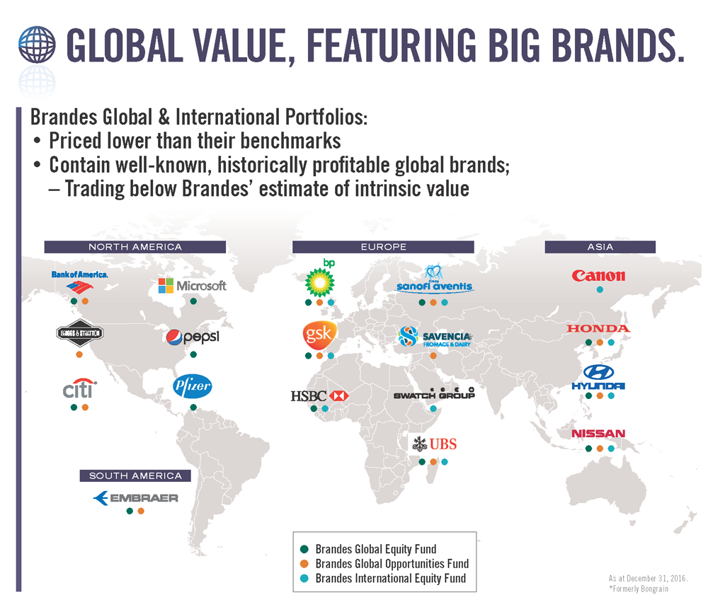 brandes oil infographic