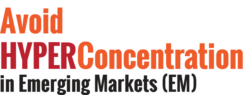Avoid HYPERConcentration in Emerging Markets (EM)